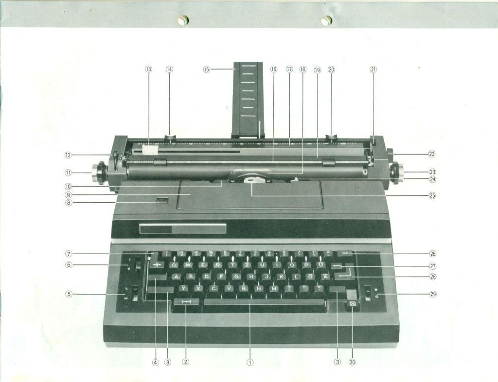 brothersuper7800manual-components-diagram50